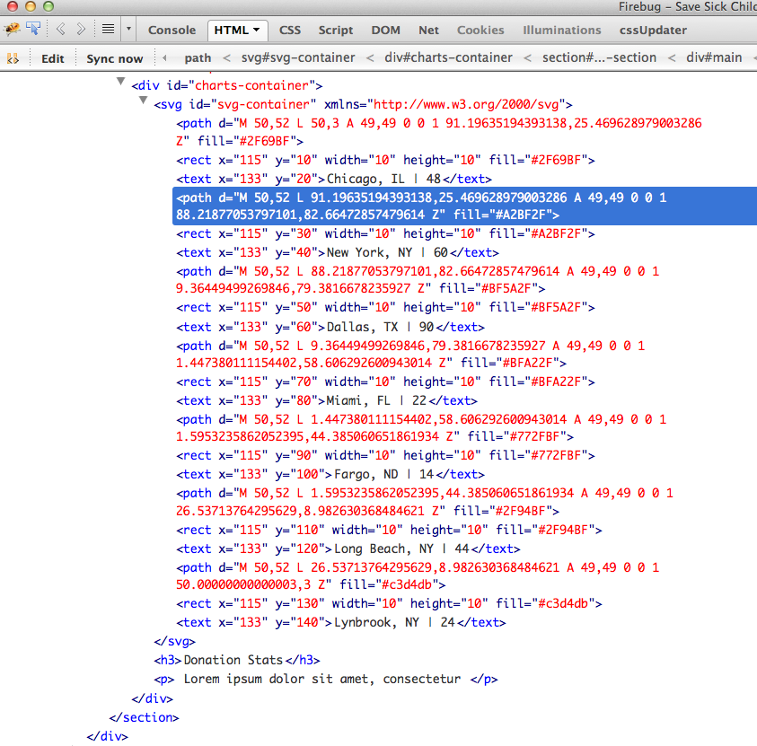 Using Ajax and JSON